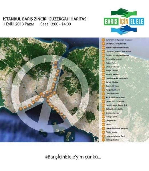 İstanbul barış zinciri güzergahı